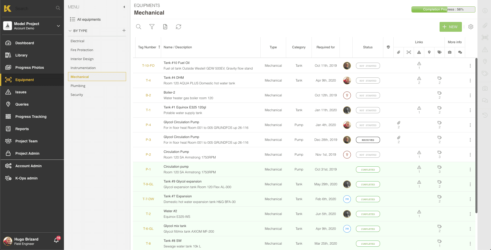 The Equipement Management feature