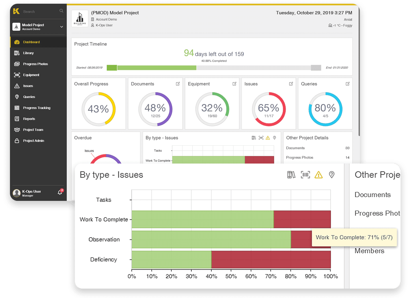 The centralization in K-Ops dashboard, software for construction closeout