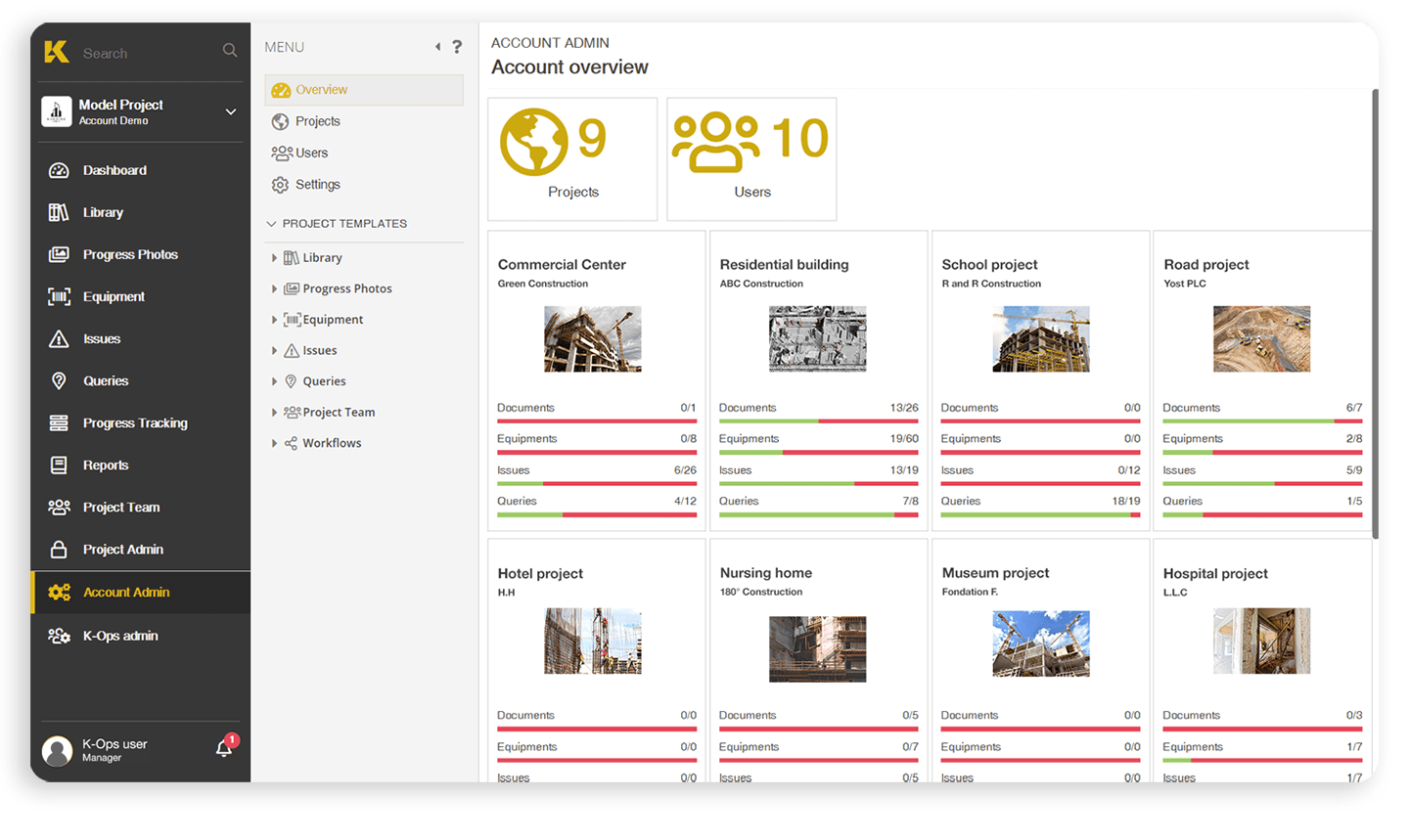 Visualize the trends of your projects with the dashboard.