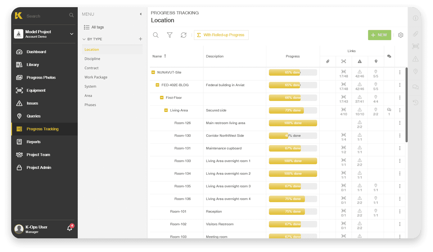 Control your work environment with the progress tracking